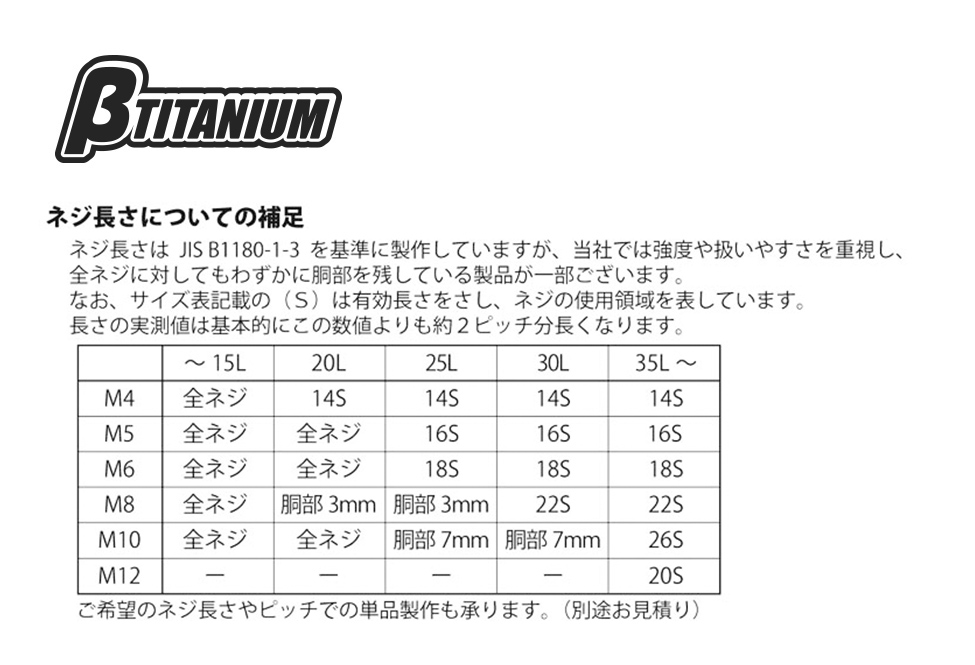 βTITANIUM(ベータチタニウム) 単品 ストレートキャップボルト M4×P0.7