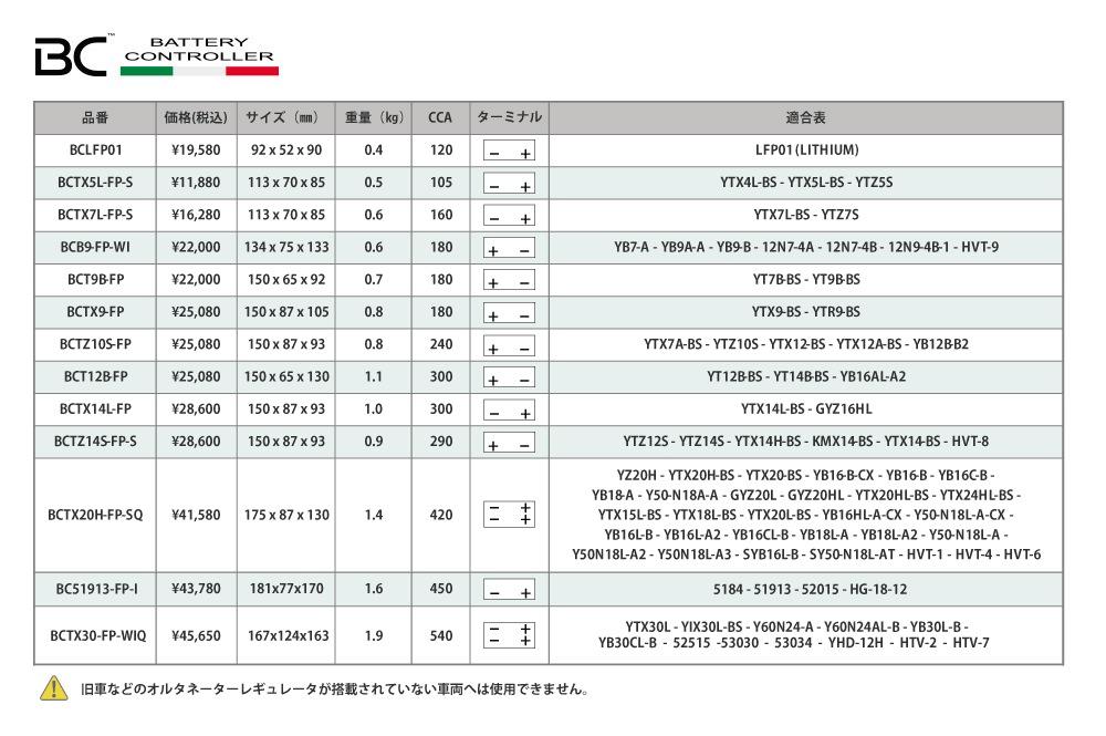 BCバッテリー BC リチウムイオンバッテリー(LiFePO4) BCT9B-FP
