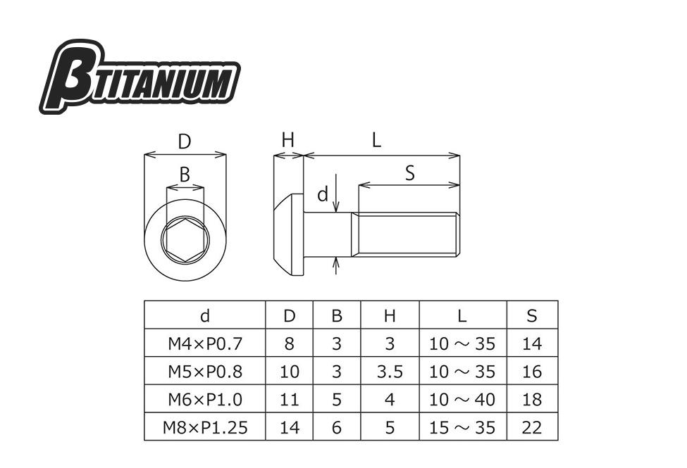 βTITANIUM(ベータチタニウム) 単品 ナベボルト(標準タイプ) M5×P0.8