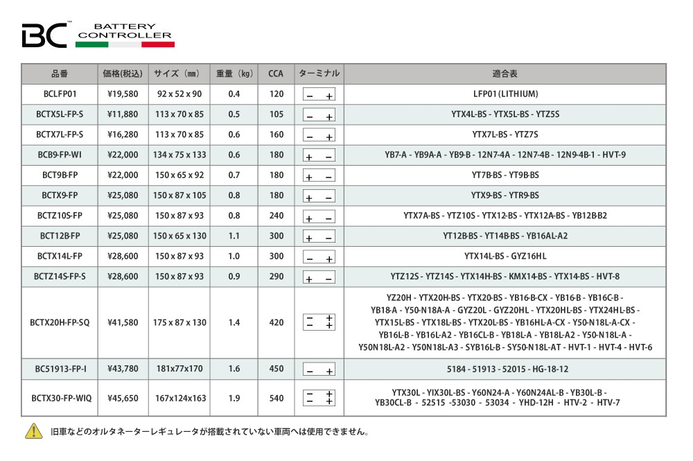 BCバッテリー BC リチウムイオンバッテリー(LiFePO4) BCTX14L-FP