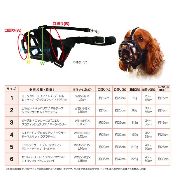 犬用マズル  口輪 マイティマズル NO.1