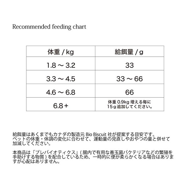 まとめ買い半額 100g×10 全年齢用 穀物不使用!総合栄養食 キャットフード オーブンベークド ネイチャーズコード ユリナリートラクト 尿管サポート 100g