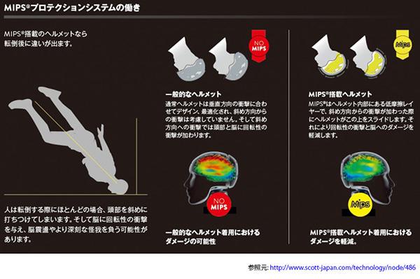 BELL ヘルメット デュアルスポーツ対応 MX-9 Adventure Mips 2022年 最新モデル Solid