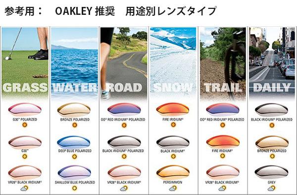 Oakley サングラス RadarLock Path OO9206-6938