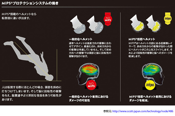 Thor オフロードヘルメット Reflex Mips 2022年 最新モデル Carbon Theory