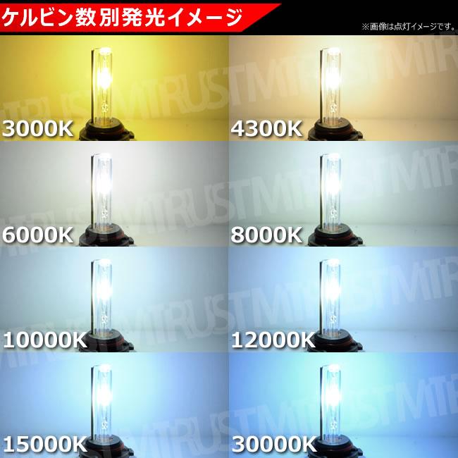 HIDキット 黒虎 H7 (ショートバルブ H7c) 35W 12V対応■3000Kイエロー・4300K・6000K・8000K・10000K・12000K・15000K・30000Kから選択可 最新 薄型 バラストフィリップス社製石英UVカットガラス採用 ヘッドライトやフォグランプに【エムトラ】