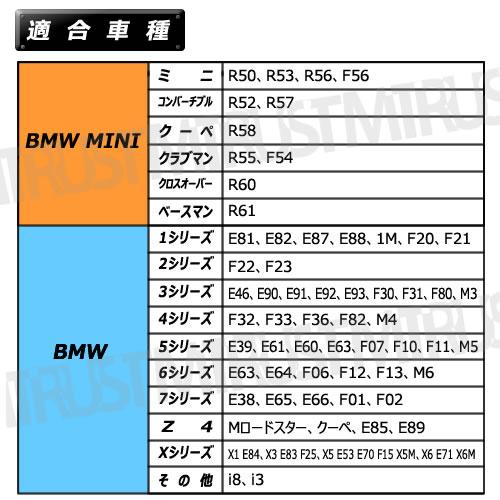 BMW■BMW MINI専用■ジャッキパッドアダプター■ソリッドゴム仕様■1個価格■ジャッキアップポイントの保護に■ラバー フィット パッド アタッチメント ジャッキポイント フロアジャッキ■エムトラ