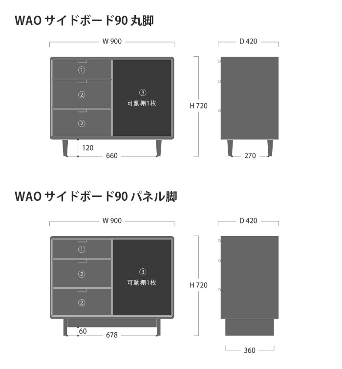 WAO サイドボード90