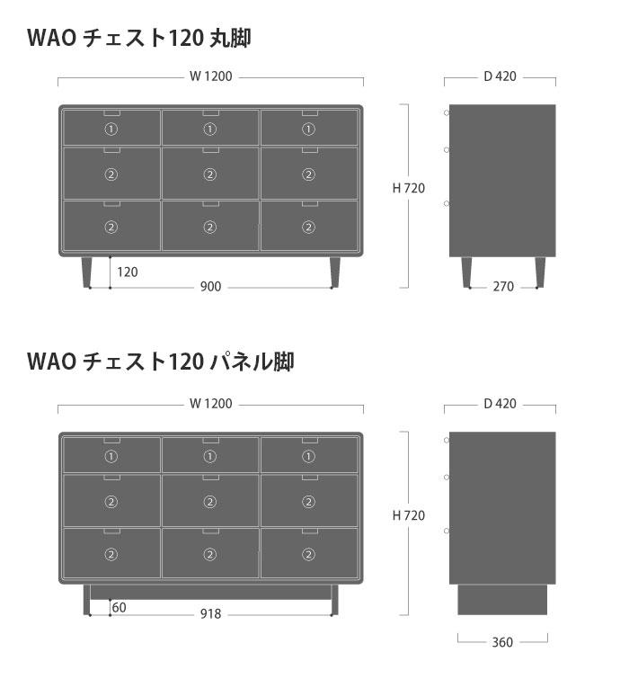WAO チェスト120