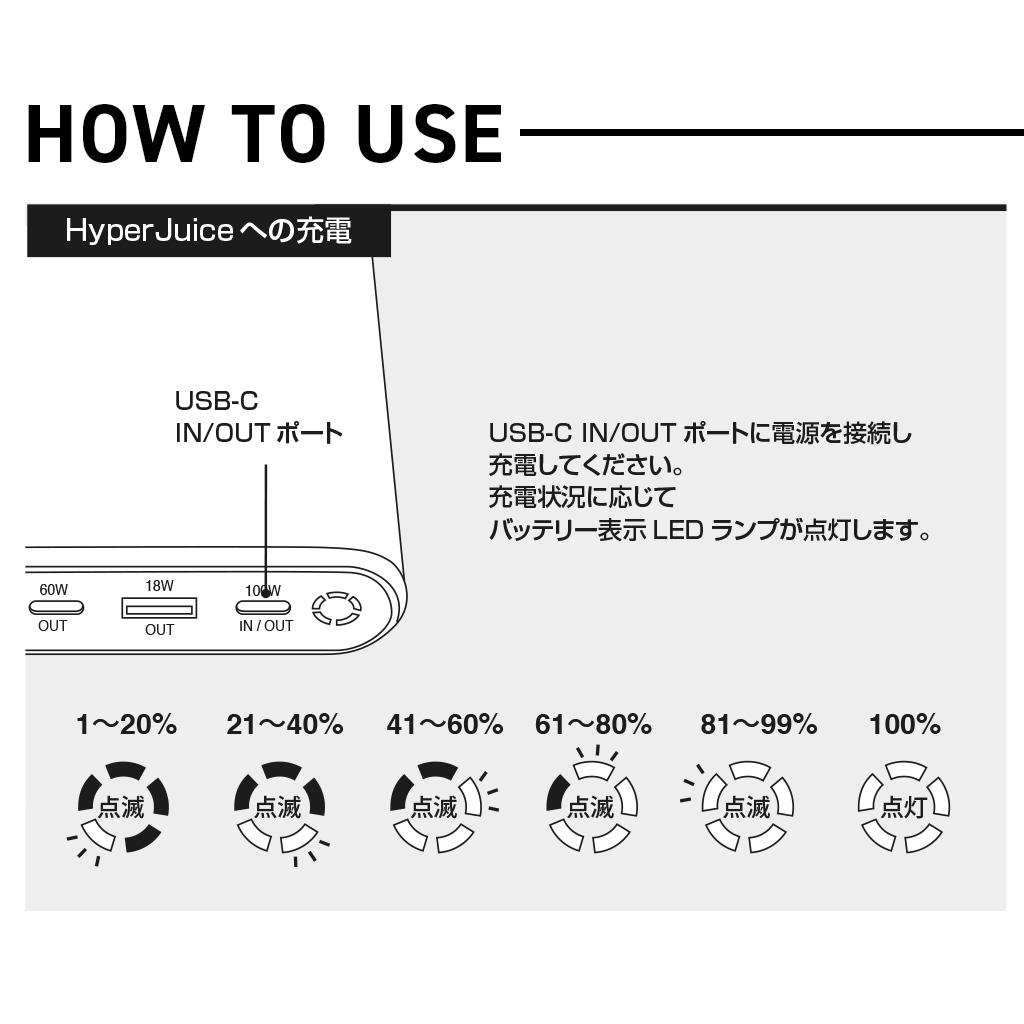 HyperJuice 27000mAh USB-C モバイルバッテリー 大型ノートPC充電 最大130W高出力