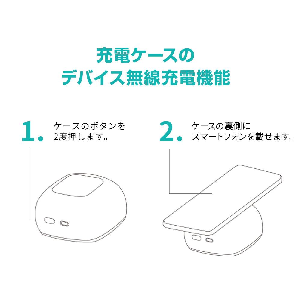 Padmate PaMu Slide 完全ワイヤレスイヤホン【QCC3020搭載/IPX6防水】