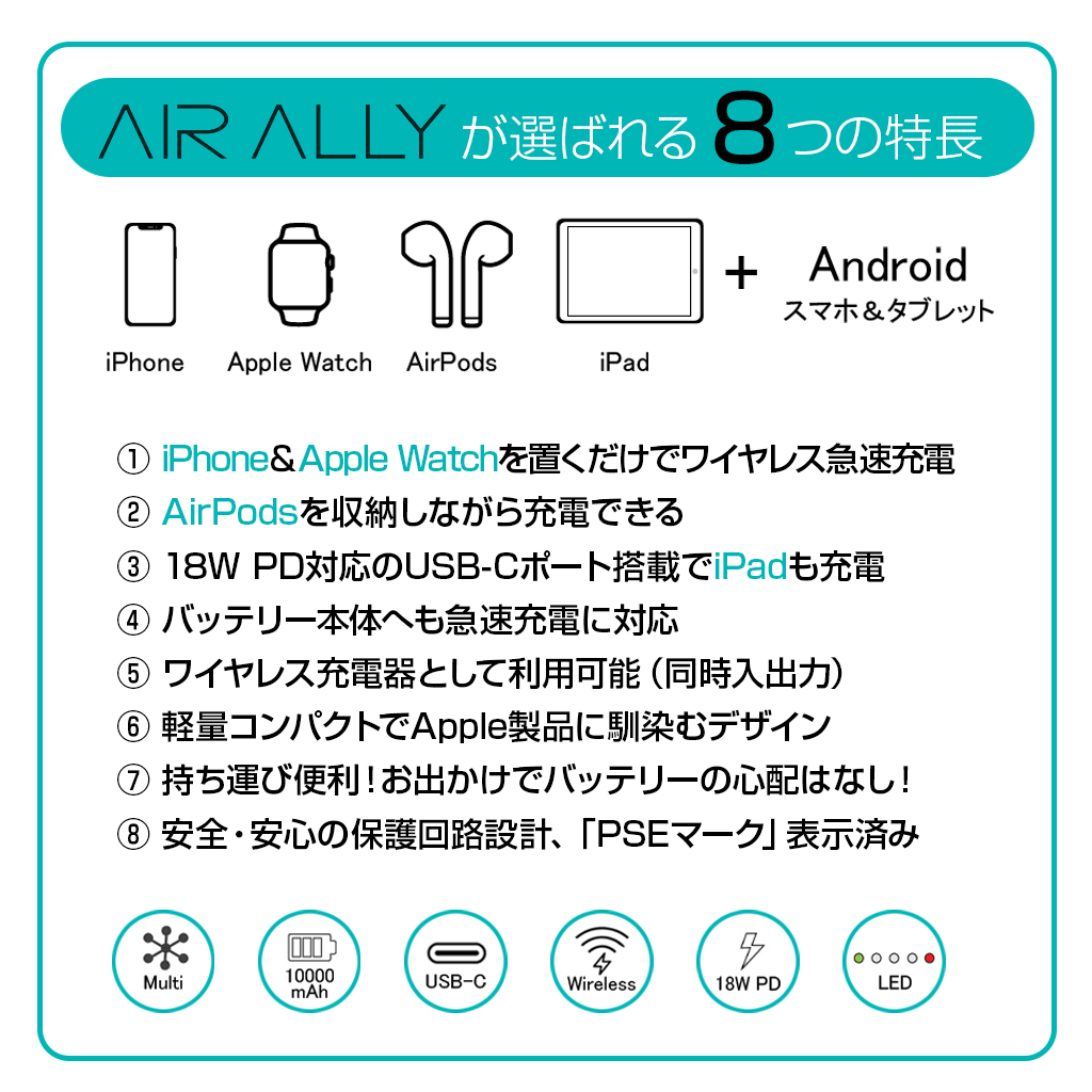 AirAlly All-in-1 for Apple 10,000mAh 無線モバイルバッテリー【AirPods iPhone Apple Watch iPad 同時充電 】