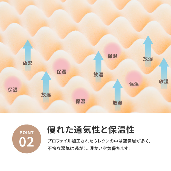 点で支える高反発ウレタンマットレス 約140×195×8cm ダブル D 硬め 145N 体圧分散 ウレタン メッシュカバー