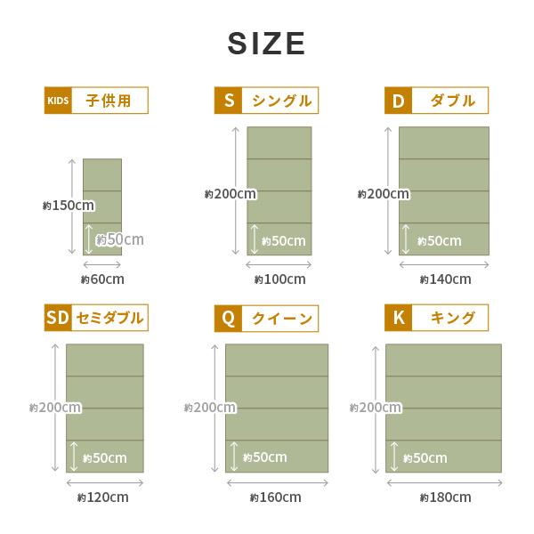 3つ折り い草の畳マットレス くらま【子供布団サイズ】約幅60×長さ150×厚み1.1cm