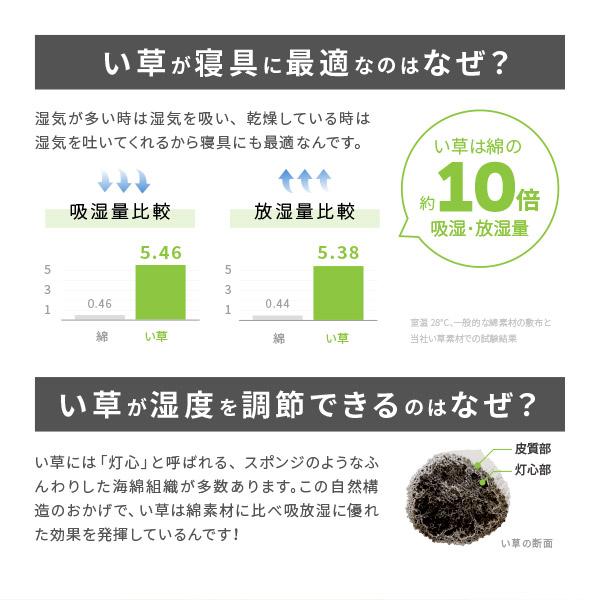 4つ折り い草の畳マットレス くらま【セミダブル】約幅120×長さ200×厚み1.1cm