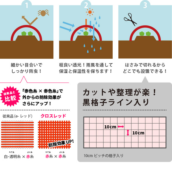 日本製 国産 防虫ネット サンサンネット クロスレッド 赤赤生地 XR2700 【0.8mm】 約幅1.5×長さ100m 園芸 畑 農業 防虫シート