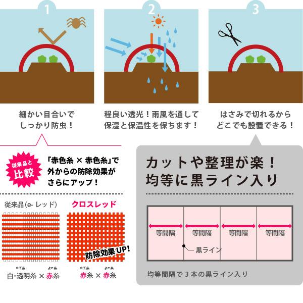 日本製 国産 防虫ネット サンサンネット クロスレッド 赤赤生地 XR3200 【0.6mm】 約幅1.8×長さ100m 園芸 畑 農業 防虫シート