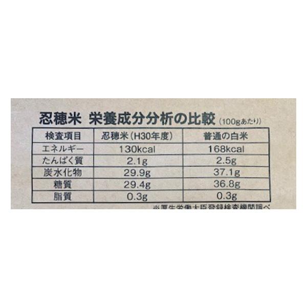 【やわらぎ】低カロリー米「忍穂(おしほ)」5kg 送料込(沖縄・離島別途1,060円)