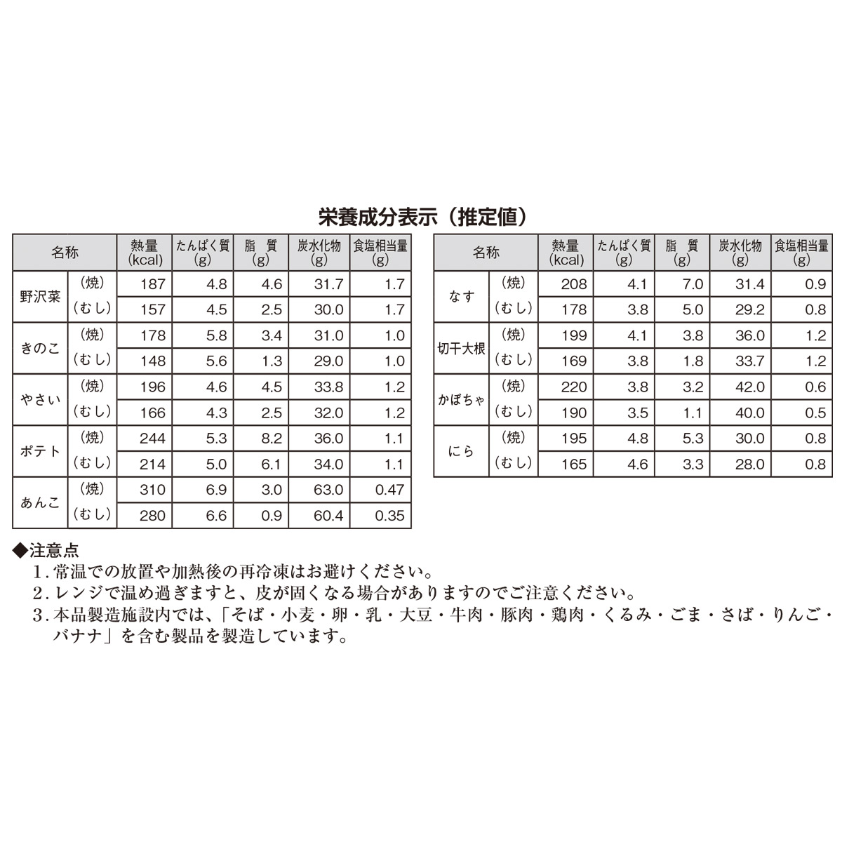 蒸しおやき 9種セット 送料込(沖縄別途240円)
