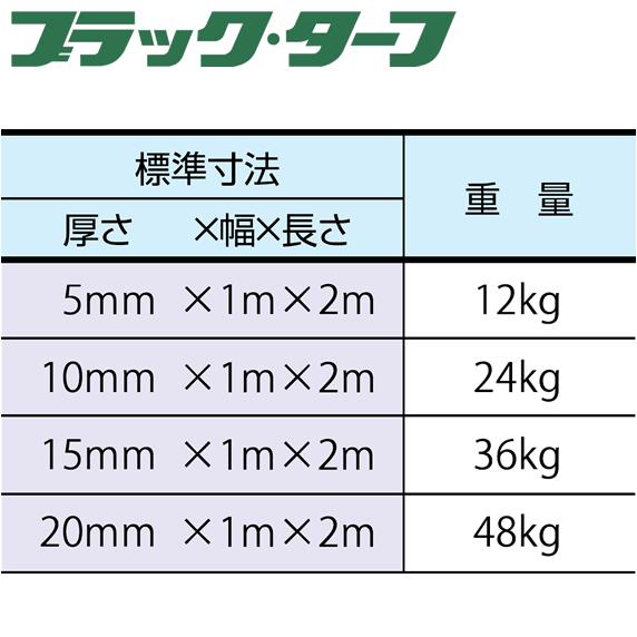 日東化工 ゴムマットブラックターフ 1x2m  15mm 凹凸/フラット 5枚以上