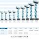 北越工業 自走式高所作業台 ENCL045S-3