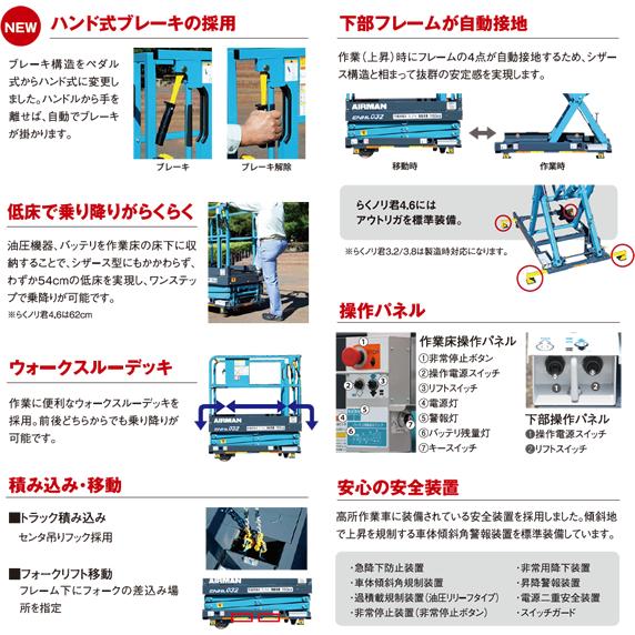 北越工業 手押し式高所作業台 らくノリ君 ENHL032-4