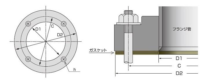 NAPI J55シリーズ JIS 10K-250A 2.0t F.F