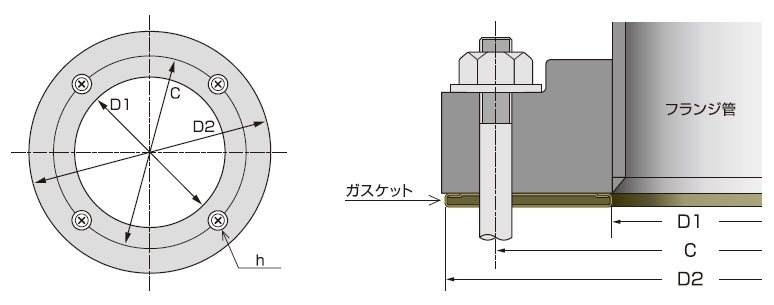 NAPI J55シリーズ JIS 10K-250A 1.5t F.F