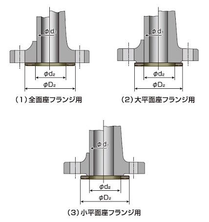 NAPI J55シリーズ JIS 10K-200A 1.5t R.F