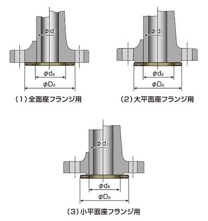 NAPI J55シリーズ JIS 10K-65A 3.0t R.F