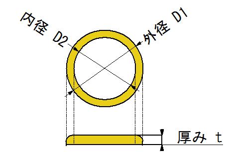 外径20mm×内径14.1mm×厚2.0mm 500枚入