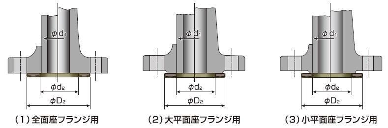 NAPI 816シリーズ JIS 5K-50A 3t R.F