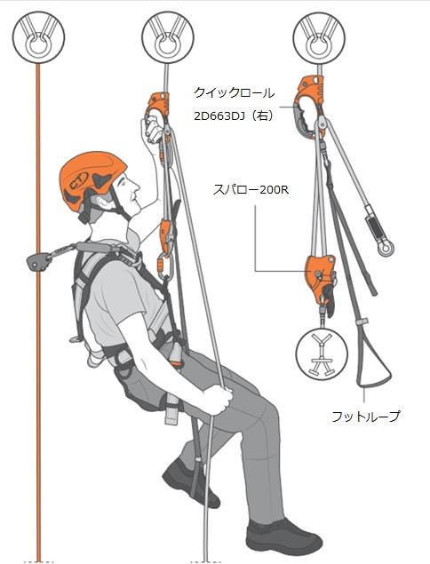 Climbing Technology クイックロール