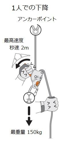 Climbing Technology スパローブラック