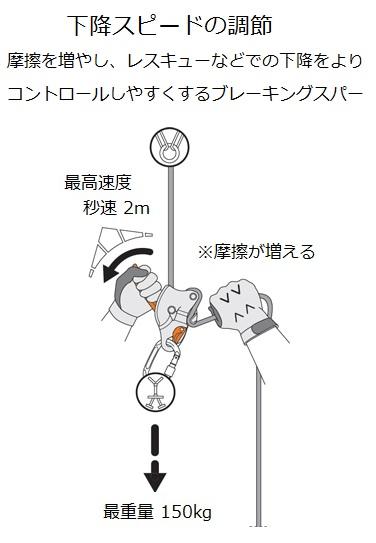 Climbing Technology スパロー