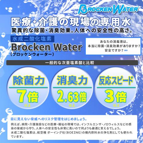 ブロッケンウォーター 500ppm 20L 水成二酸化塩素 噴霧機 空気清浄機 除菌 消臭 花粉 インフルエンザ ノロウィルス 感染予防