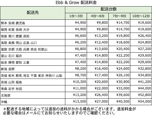 エブアンドグロー Ebb&Grow