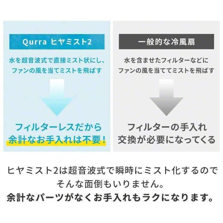 Qurra クルラ 冷風扇 ヒヤミスト ツー【色:ホワイト】