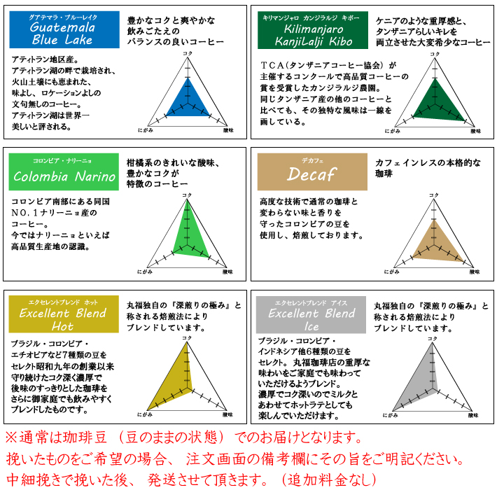 丸福セレクト珈琲豆 エクセレントブレンド(ホット用)(100g)