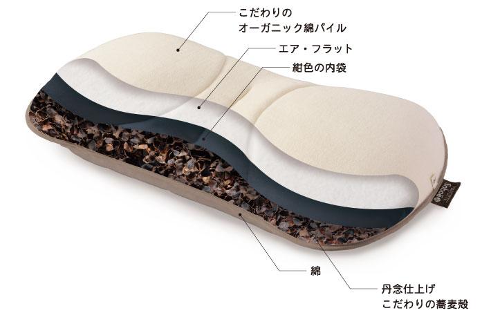 洗える蕎麦殻枕MARIOTTE(マリオット)SOBAE(ソバエ)