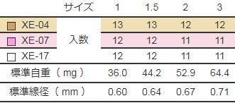 【ササメ針】ヤイバフカセ遠投モード(茶) (レターパック可)