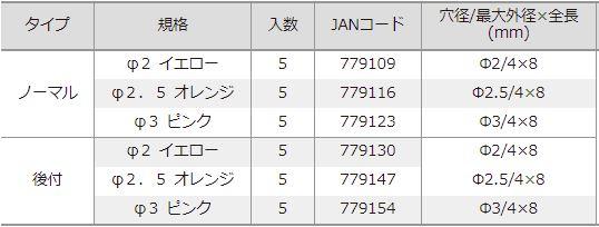 【釣研】UL(アンダーロック)シモリ(レターパック可)