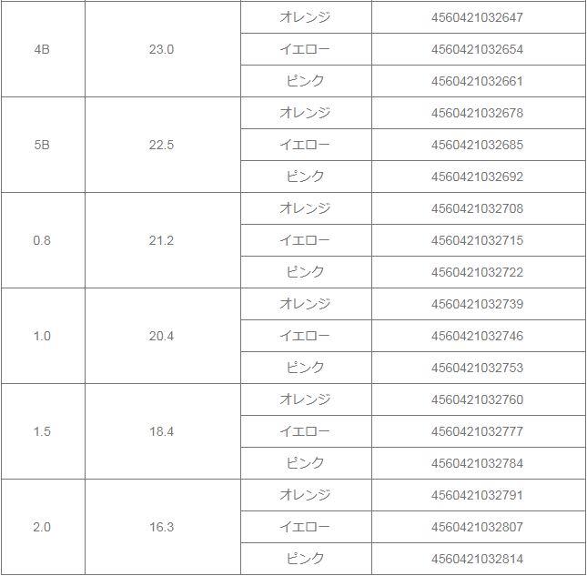 【グレックス】ナミダΦ35 オレンジ (レターパック可)