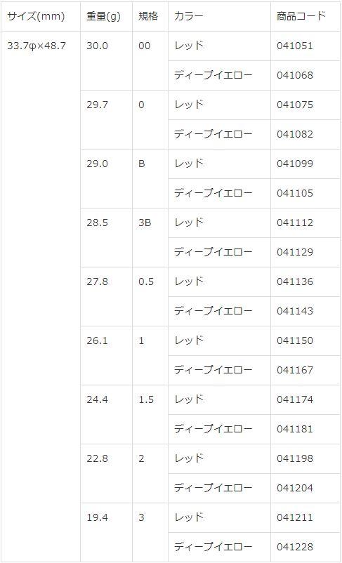 【キザクラ】離島スペシャル2 (レターパック可)