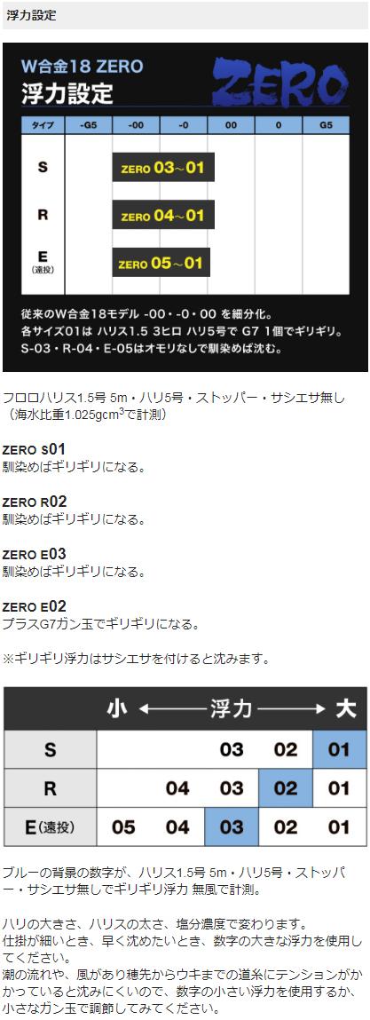 【山元工房】W合金18 Rタイプ ZERO レモン (レターパック可)