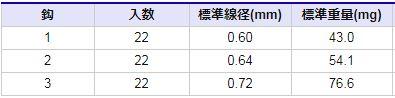 【鬼掛】競魂チヌ 遠投仕様 イブシ茶 (レターパック可)