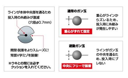 【釣研】遊動ガン玉