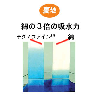 長傘用吸水傘入れ『acqua passo(アクアパッソ)』[しわ加工・カーキ]