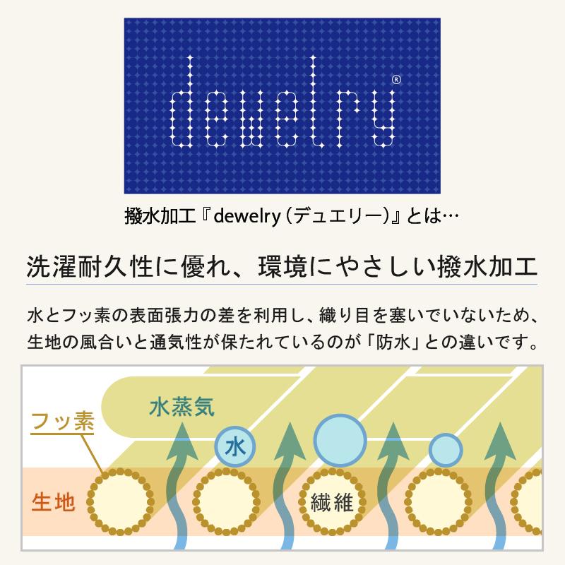 撥水加工生地・織物ファイユ(ブルー・巾110cm)