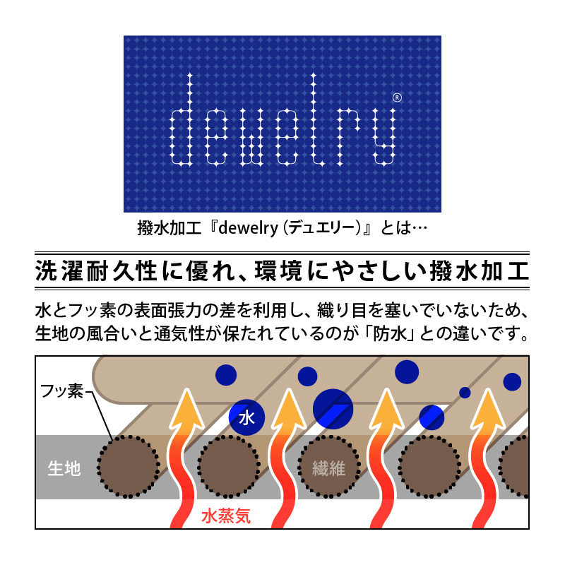 【日本流限定】撥水レジャーマット「Rain Rain Go Away」 [サイズS]